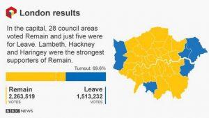 London-Brexit_Vote